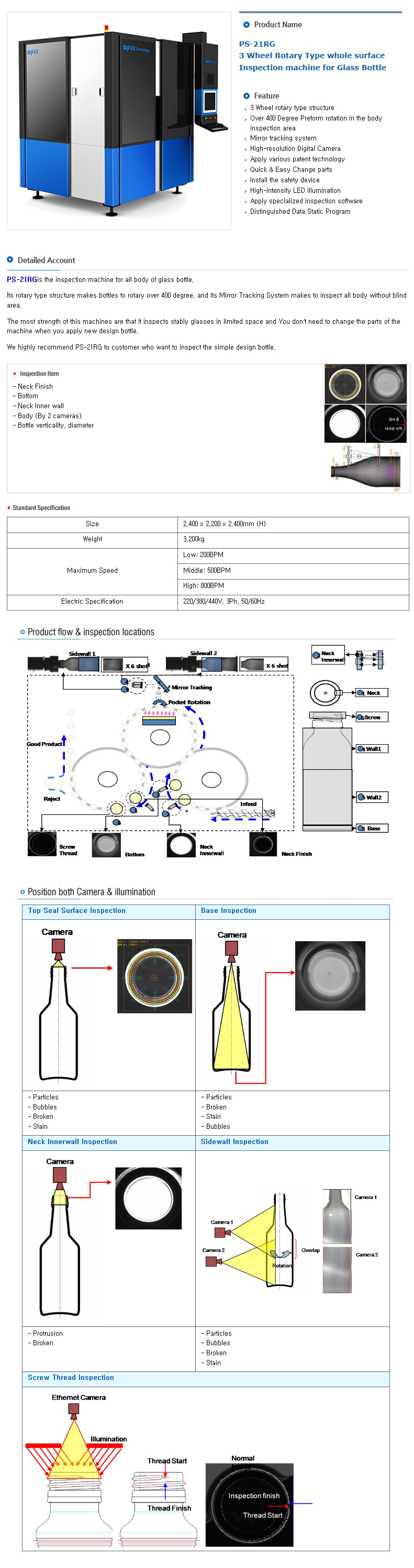 P&S TECHNOLOGY 3 Wheel Rotary Type whole surface Inspection machine for Glass Bottle PS-21RG