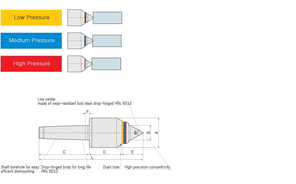 POINTTECH Easy Thrust Adjustment  1