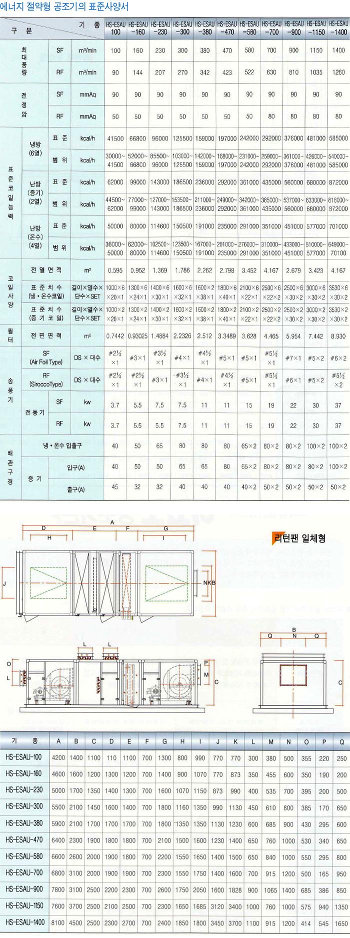 (주)유성엔비텍 에너지절감형 공조기  5