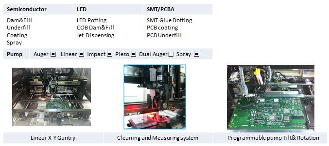 PROTEC Large Board Dispensing System Wonder-S
