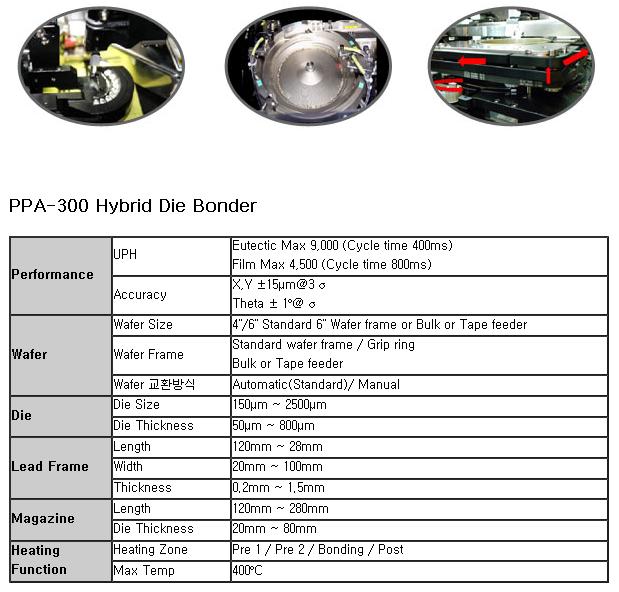 PROTEC Hybrid Die Bonder PPA-300