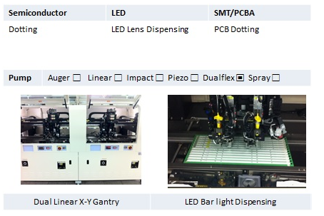 PROTEC Large Bard Dualflex Dispensing System Wonder-SD