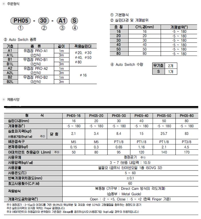 (주)프로텍 General Hand PH05 1