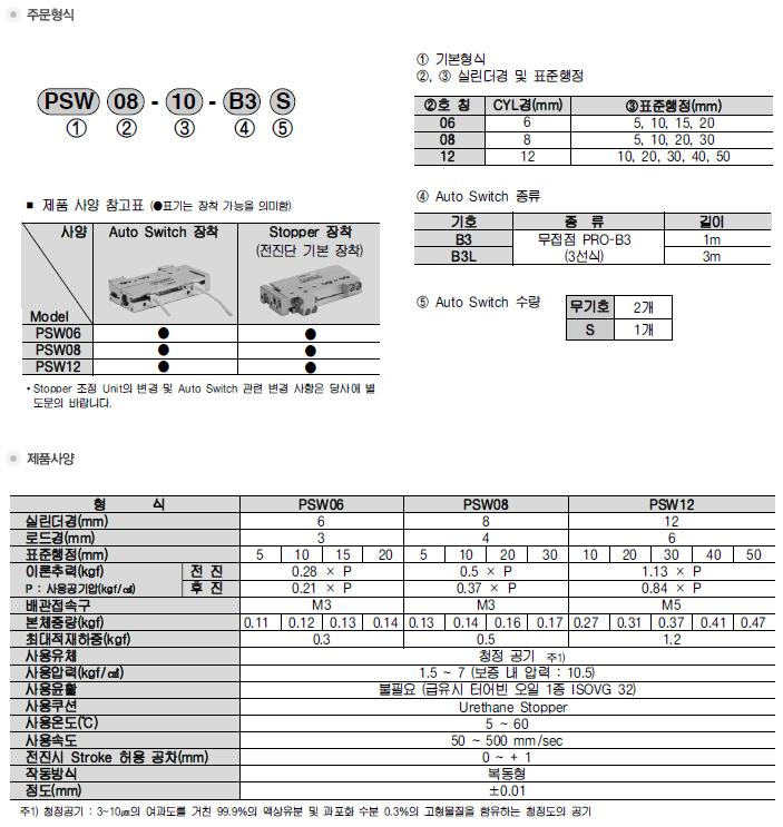 (주)프로텍 Precision Guide Cylinder PSW 1