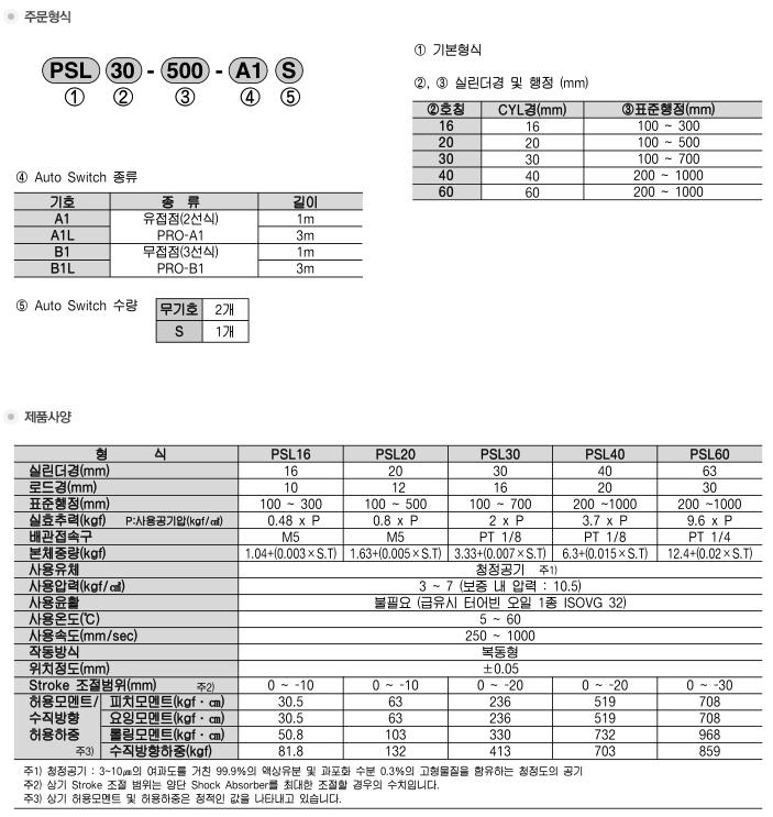 (주)프로텍 Slide Cylinder PSL type 1