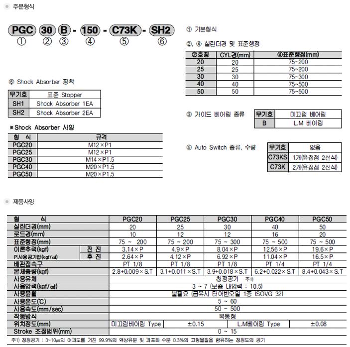 (주)프로텍 Block Cylinder PGC 1