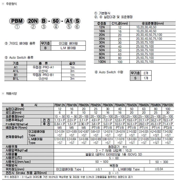 (주)프로텍 Block Cylinder PBM-N 1
