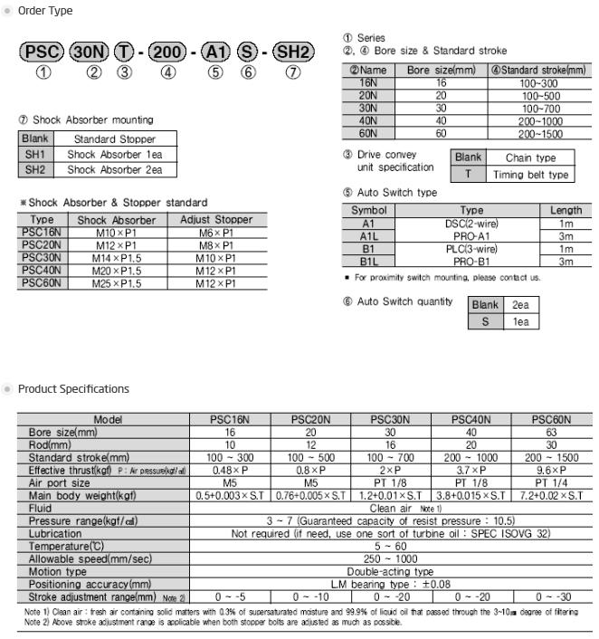 PROTEC Slide Cylinder PSC-N Type