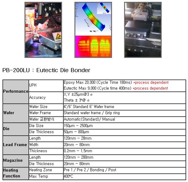 PROTEC Eutectic Die Bonder PB-200LU