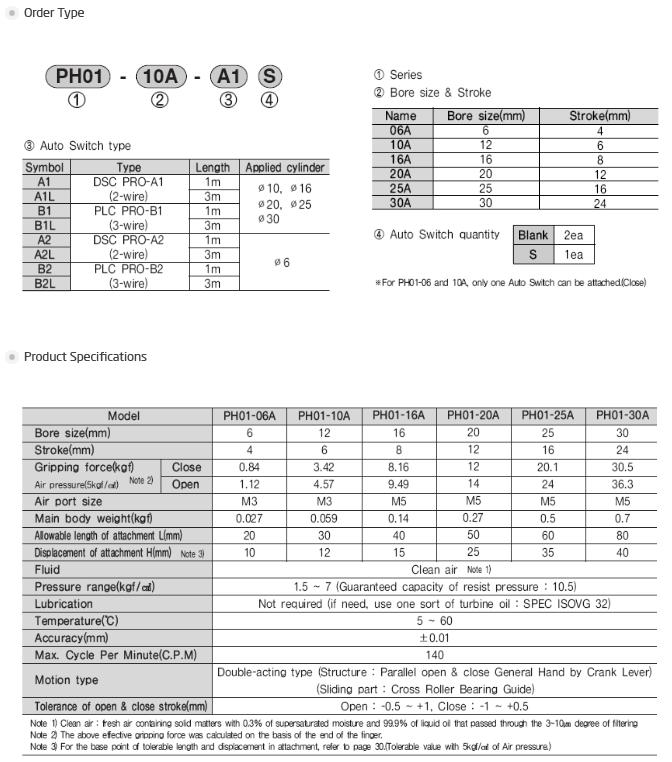 PROTEC General Hand PH01-A