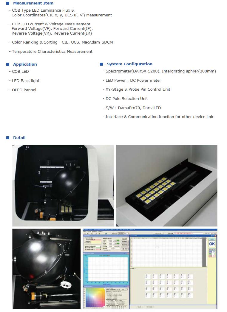 PSI COB Type Luminance Characteristics