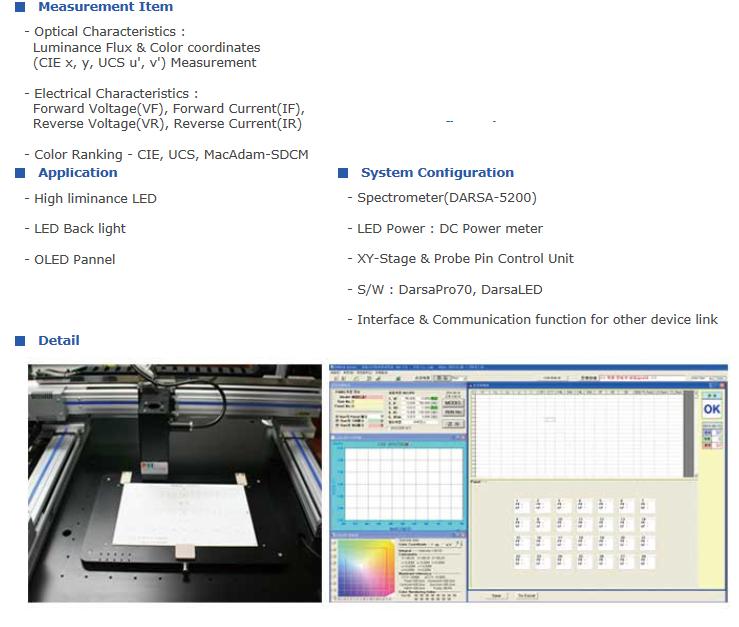 PSI LED Electric Characteristics