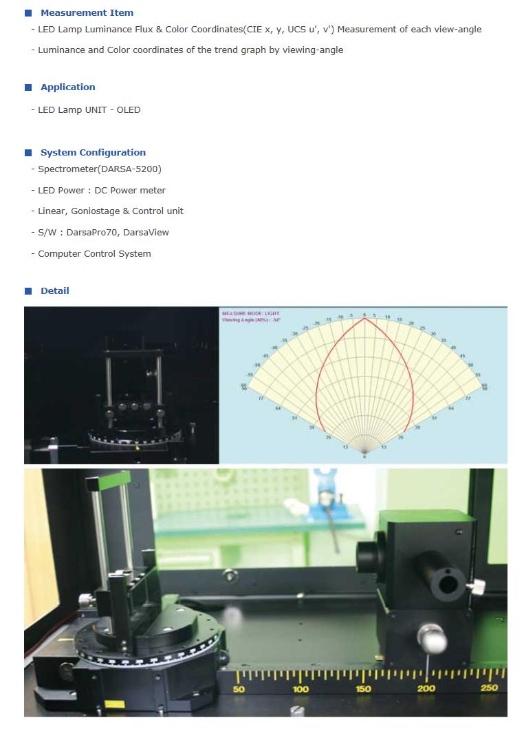 PSI Viewing-Angle
