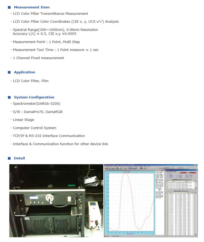 PSI Color Filter Transmittance Measurement