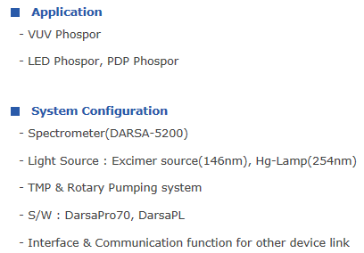 PSI VUV & UV PL Phospor