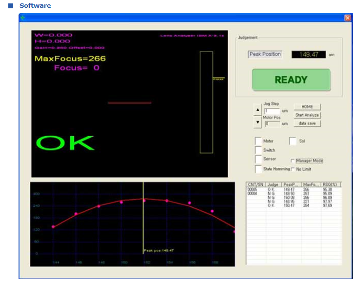 PSI VCM Lens Focal Plane (Application)  1