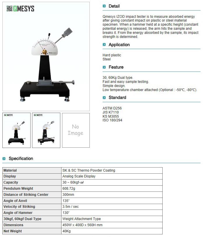 QMESYS IZOD Impact Tester QM700
