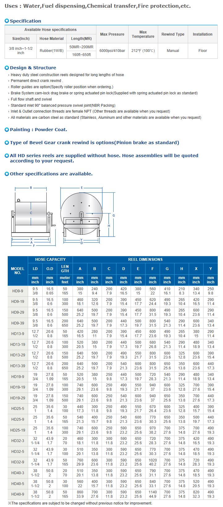 REEL TECH Manual Rewind Type HD-Series