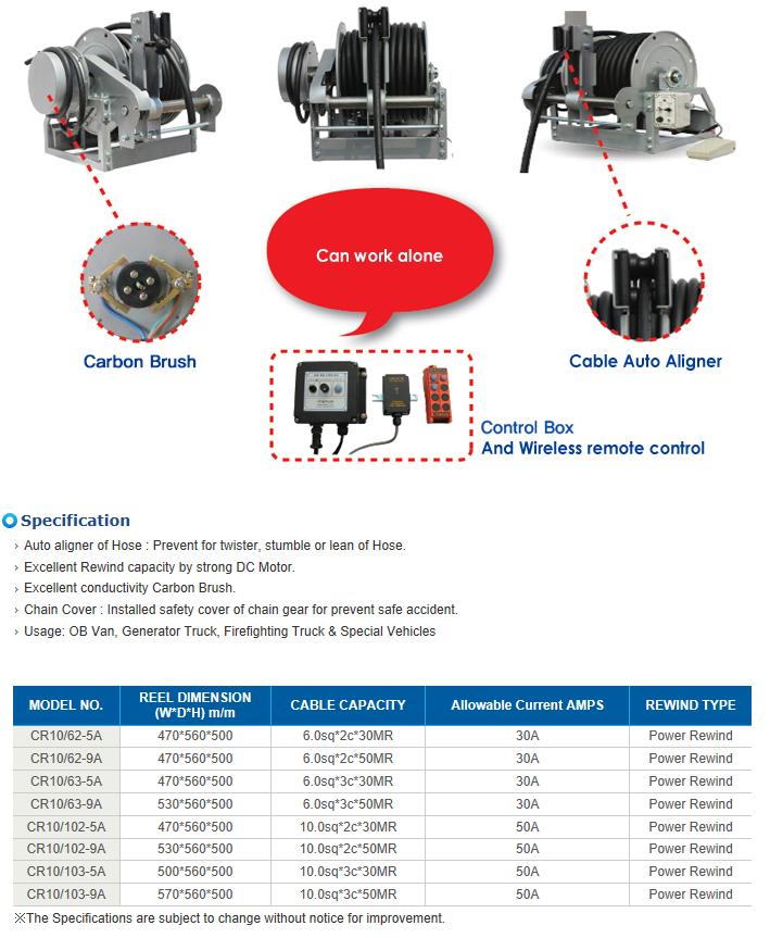 REEL TECH Power Rewind Type CR 10A-Series
