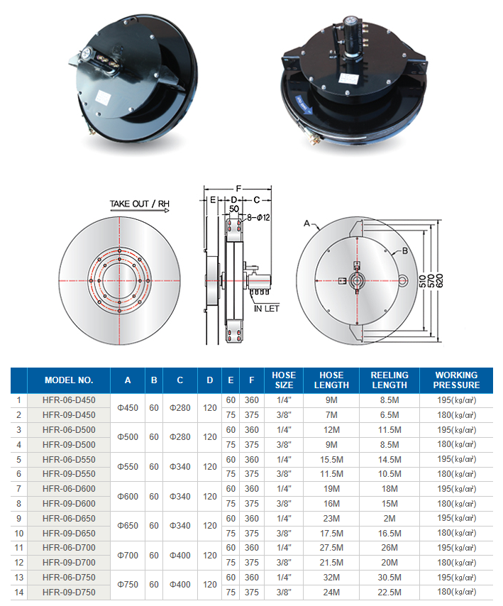 REEL TECH Self Retracting Hydraulic Hose Reel (4-port Hosereel) HFR-Series