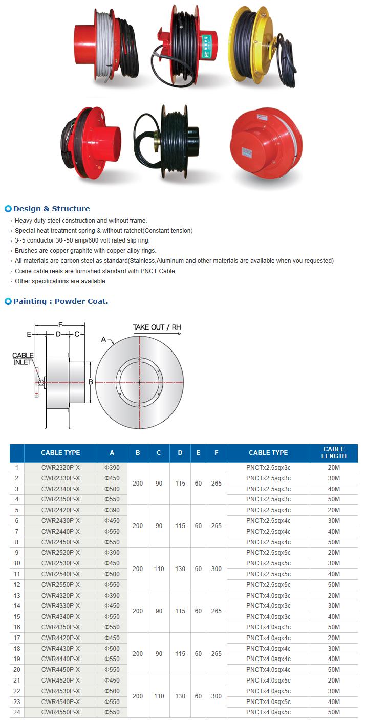 REEL TECH Self Retracting Cable Reels CWR-Series