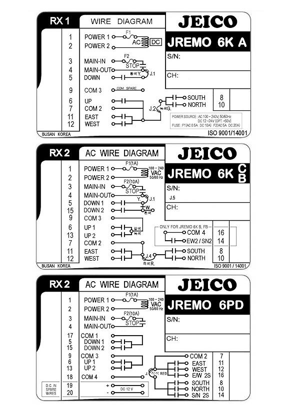(주)제이코 산업용 무선리모콘 JREMO 6K 1