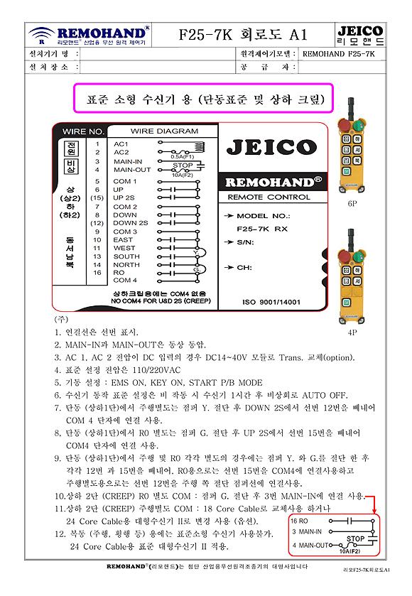 (주)제이코 산업용 무선리모콘 F25-7K 1