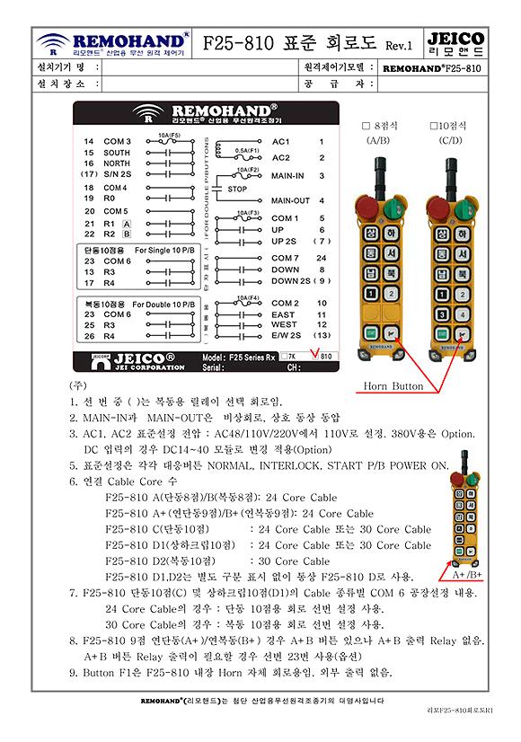(주)제이코 산업용 무선리모콘 F25-810 1