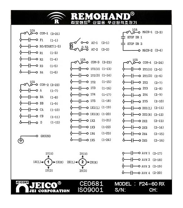 (주)제이코 산업용 무선리모콘 F24-60 1