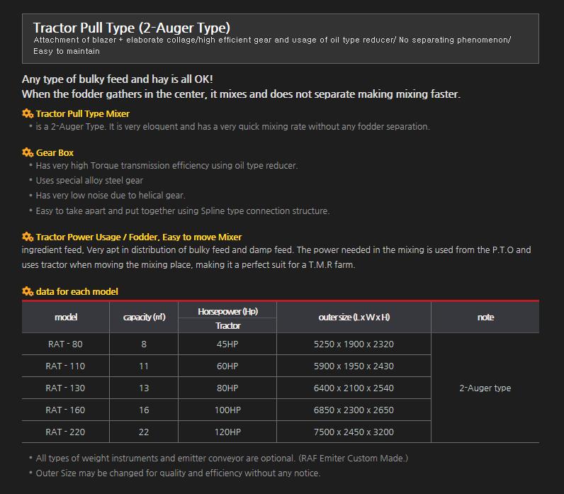 RINDO Drawbar Type 2-Auger Type