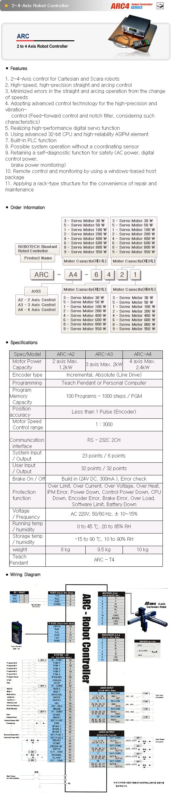 ROBOTECH Robot Controller ARC-A1/A4 1