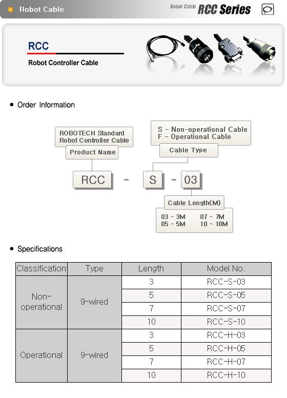 ROBOTECH Robot Cable RCC