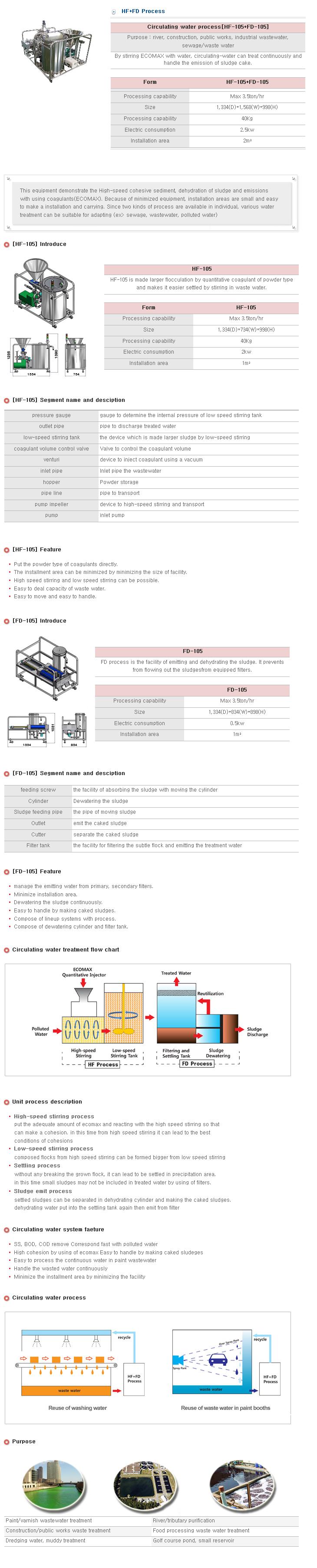S&T Korea HF+FD Process HF/FD-105