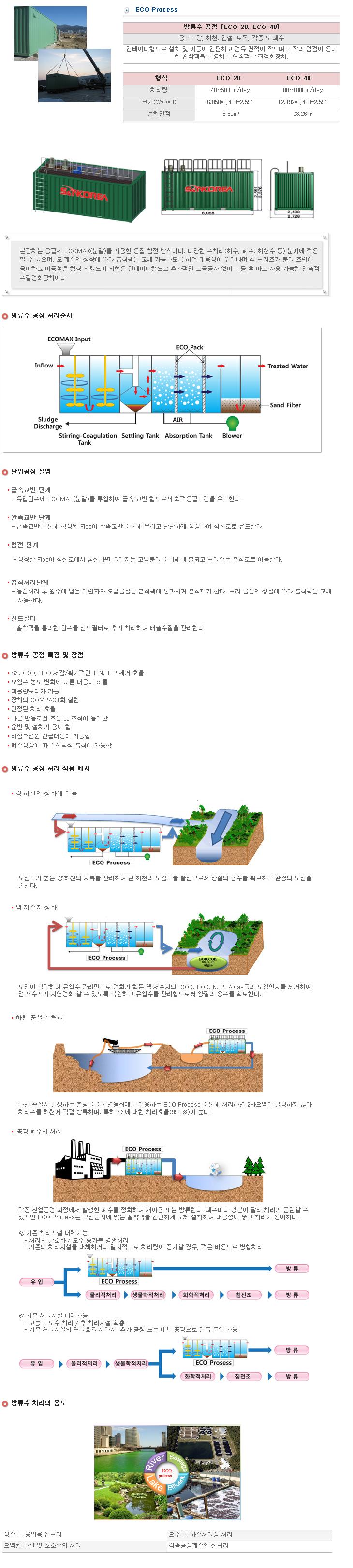 에스엔티코리아(주) ECO Process (배출수 공정) ECO-20/40 1