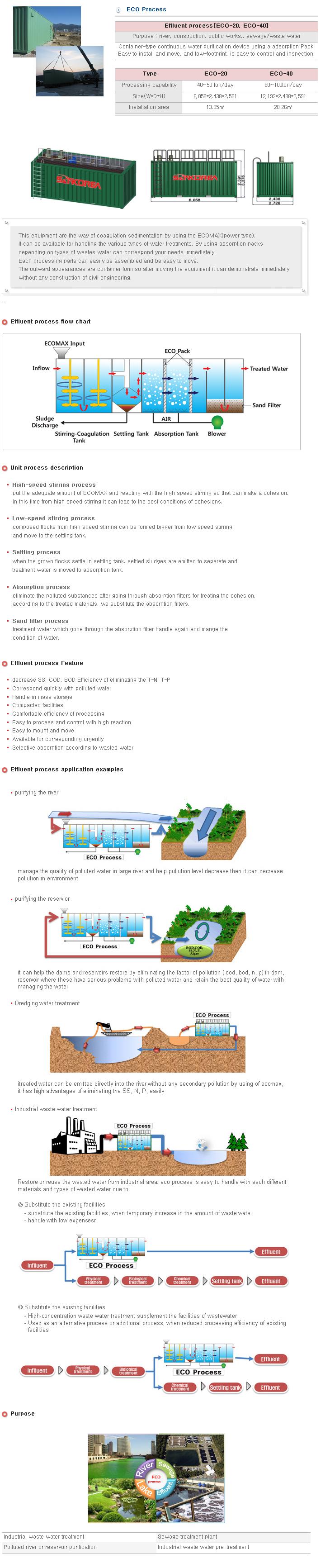 S&T Korea ECO Process ECO-20/40