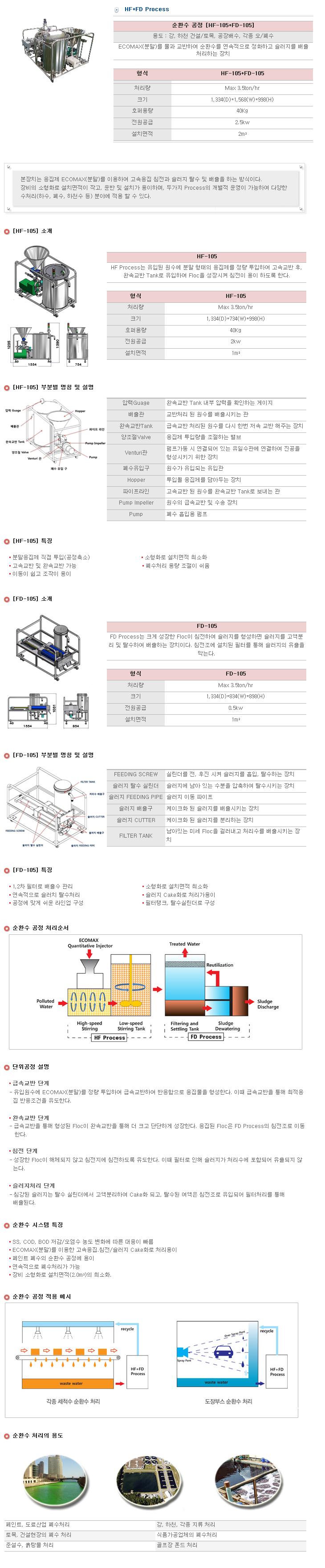 에스엔티코리아(주) HF+FD Process (순환수 공정) HF/FD-105 1