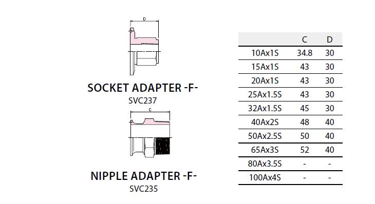 (주)에스밸브 Clamp Union Fittings - Adapter SVC237