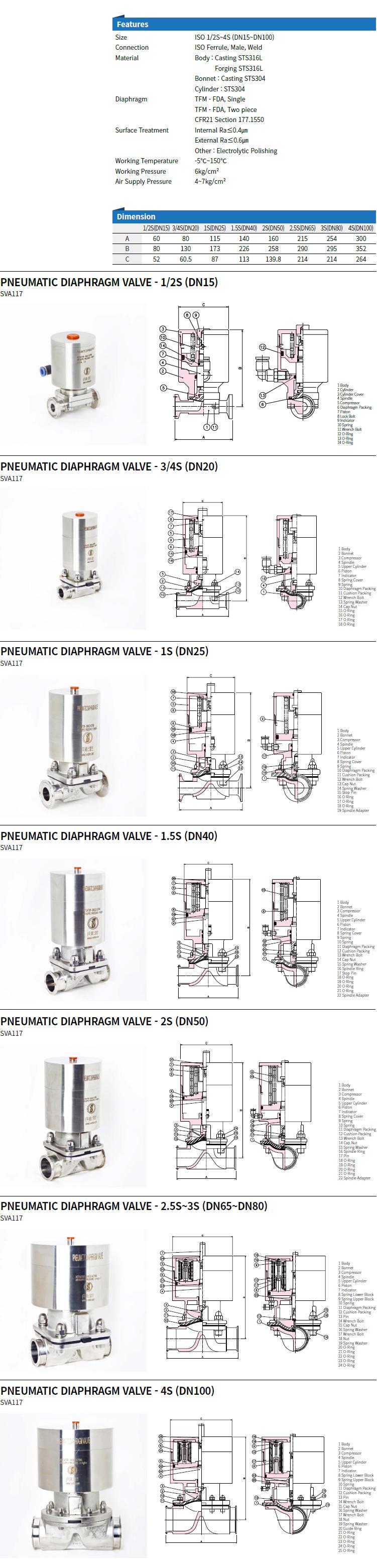 S-Valve Pneumatic Diaphragm Valves SVA117