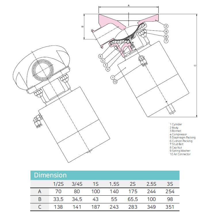 (주)에스밸브 Pneumatic Tank Bottom Diaphragm Valve SVA183