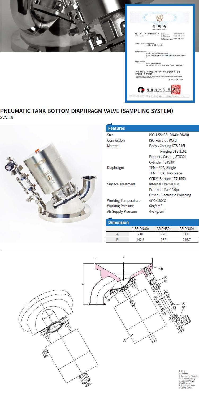 S-Valve Pneumatic Tank Bottom Diaphragm Valves SVA119