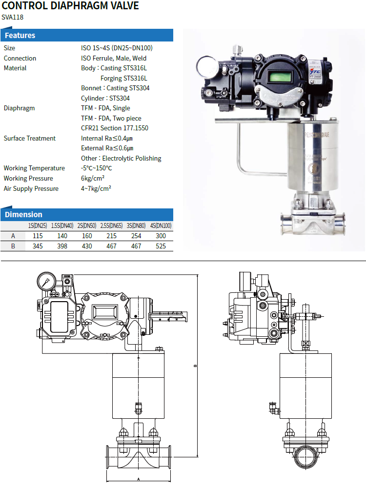 S-Valve Control Diaphragm Valves SVA118