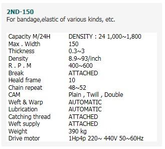 SAEHWA PRECISION MACHINE Needle Loom 2ND-150
