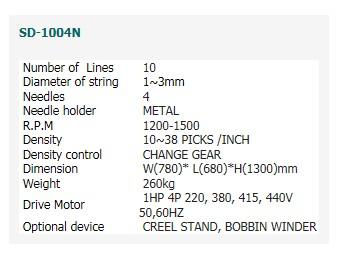 SAEHWA PRECISION MACHINE Cord Knitting SD-1004N