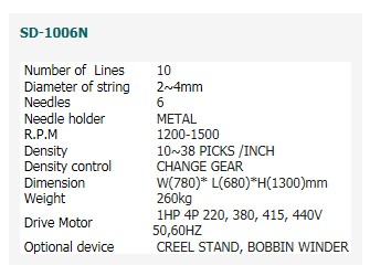 SAEHWA PRECISION MACHINE Cord Knitting SD-1006N