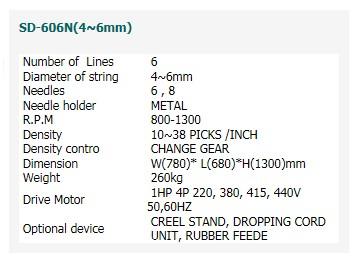 SAEHWA PRECISION MACHINE Cord Knitting SD-606N (4~6mm)