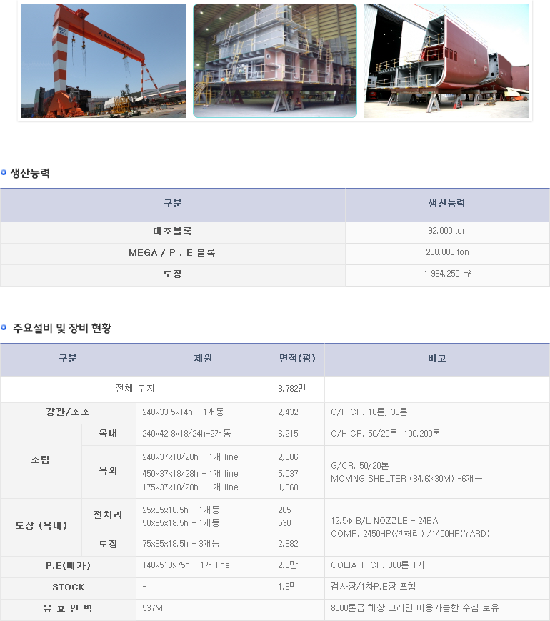 삼강엠앤티 생산능력  1