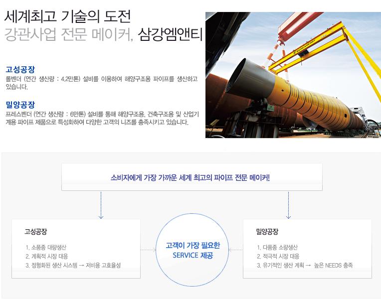 삼강엠앤티 강관사업부  1