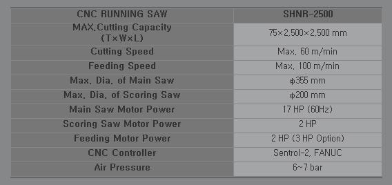 SAMHO MACHINE CNC Running Saw SHNR-2500