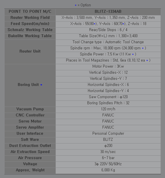 SAMHO MACHINE Point to Point Series BLITZ-1334AB
