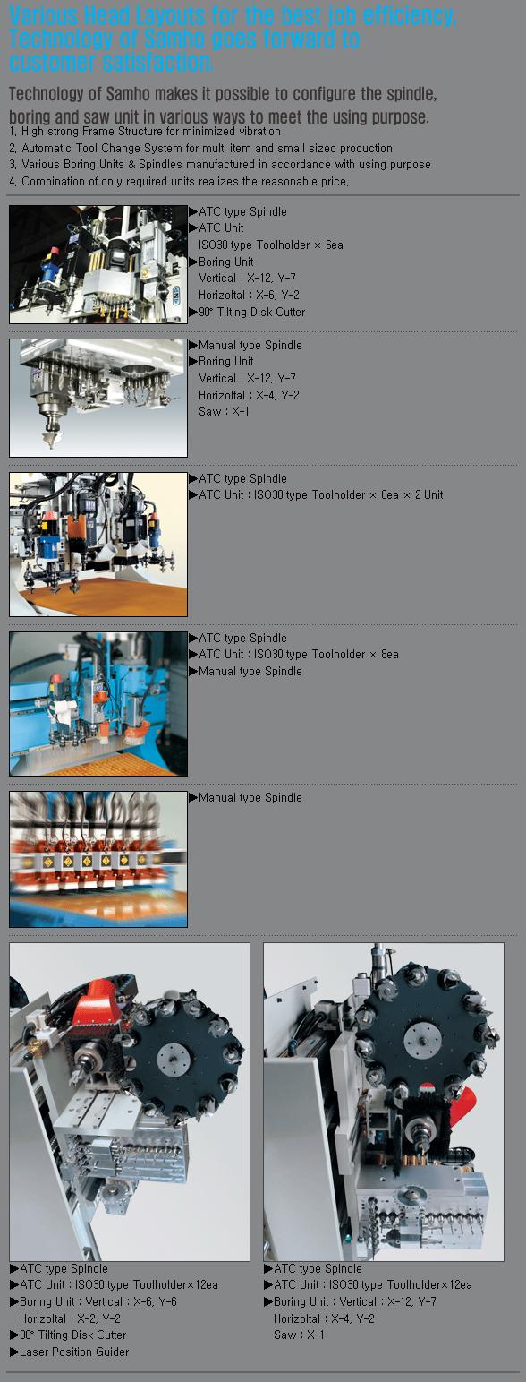SAMHO MACHINE Configuration